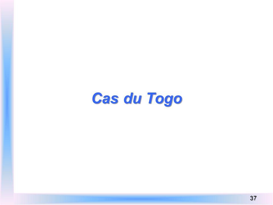 Cas du Togo