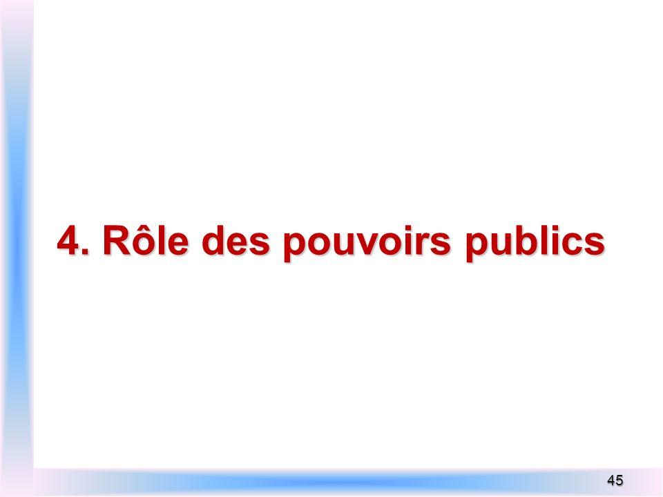 4. Rôle des pouvoirs publics
