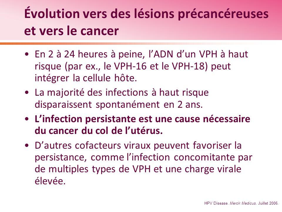 Évolution vers des lésions précancéreuses et vers le cancer