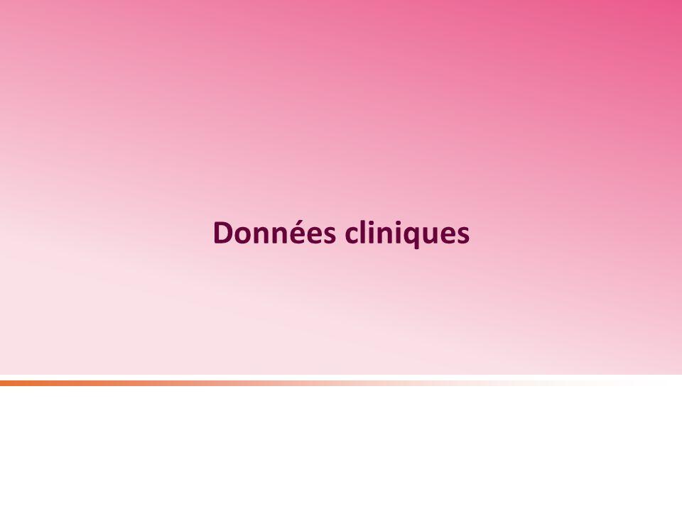 Données cliniques