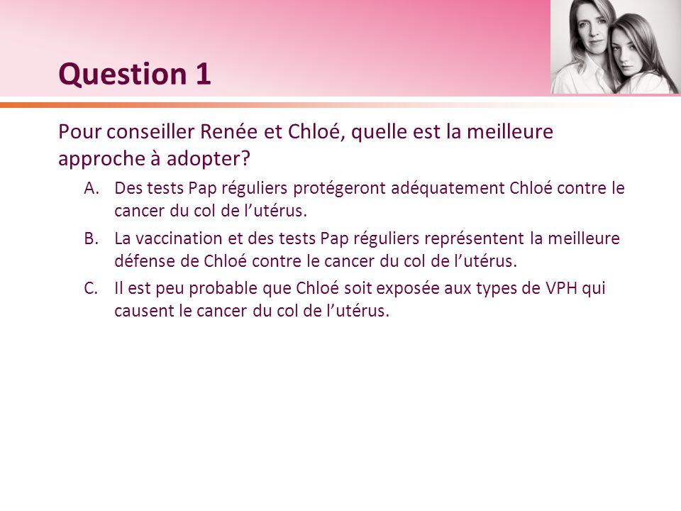 Question 1 Pour conseiller Renée et Chloé, quelle est la meilleure approche à adopter
