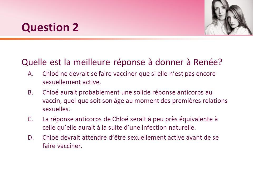 Question 2 Quelle est la meilleure réponse à donner à Renée