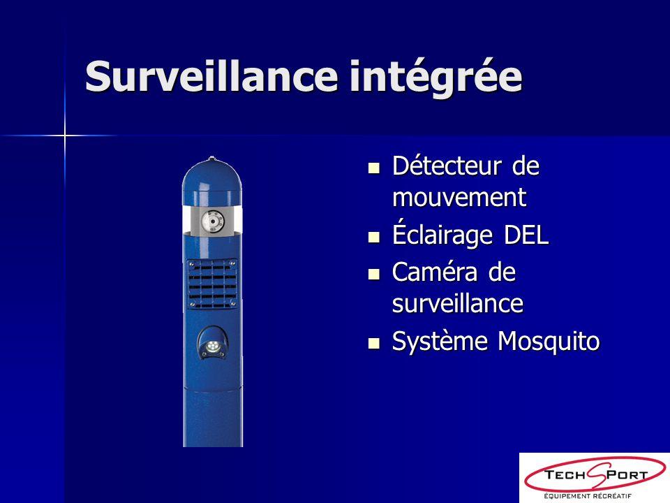 Surveillance intégrée
