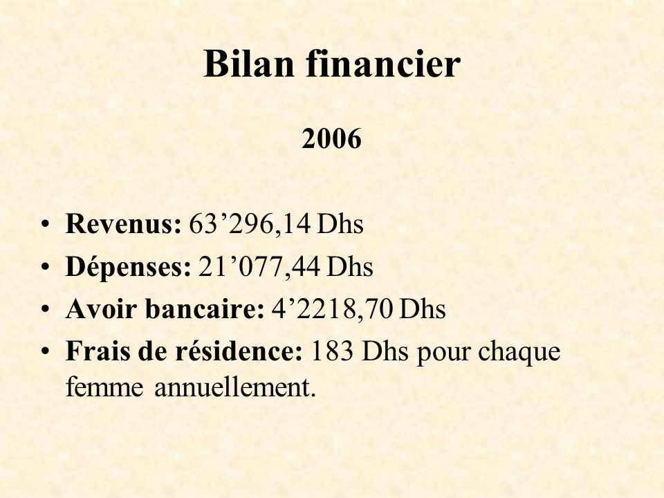 Bilan financier 2006 Revenus: 63'296,14 Dhs Dépenses: 21'077,44 Dhs