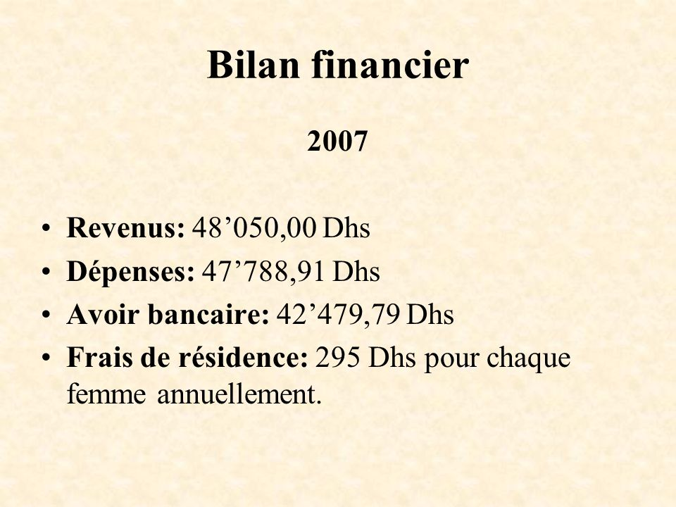 Bilan financier 2007 Revenus: 48'050,00 Dhs Dépenses: 47'788,91 Dhs