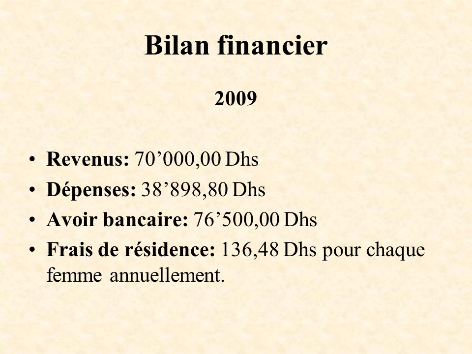 Bilan financier 2009 Revenus: 70'000,00 Dhs Dépenses: 38'898,80 Dhs