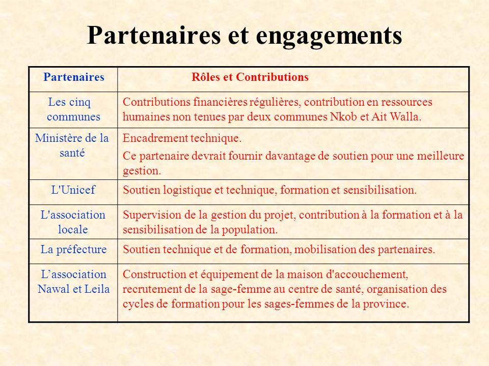 Partenaires et engagements