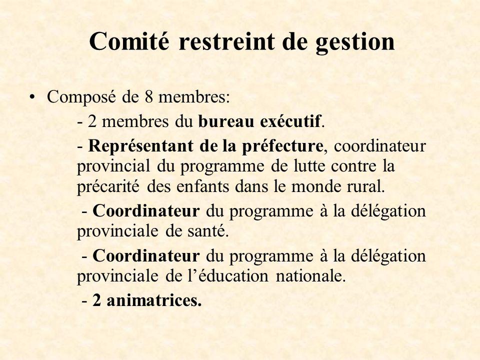 Comité restreint de gestion