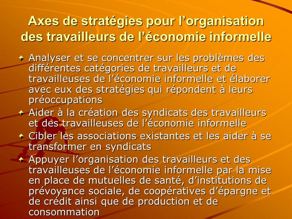 Axes de stratégies pour l'organisation des travailleurs de l'économie informelle