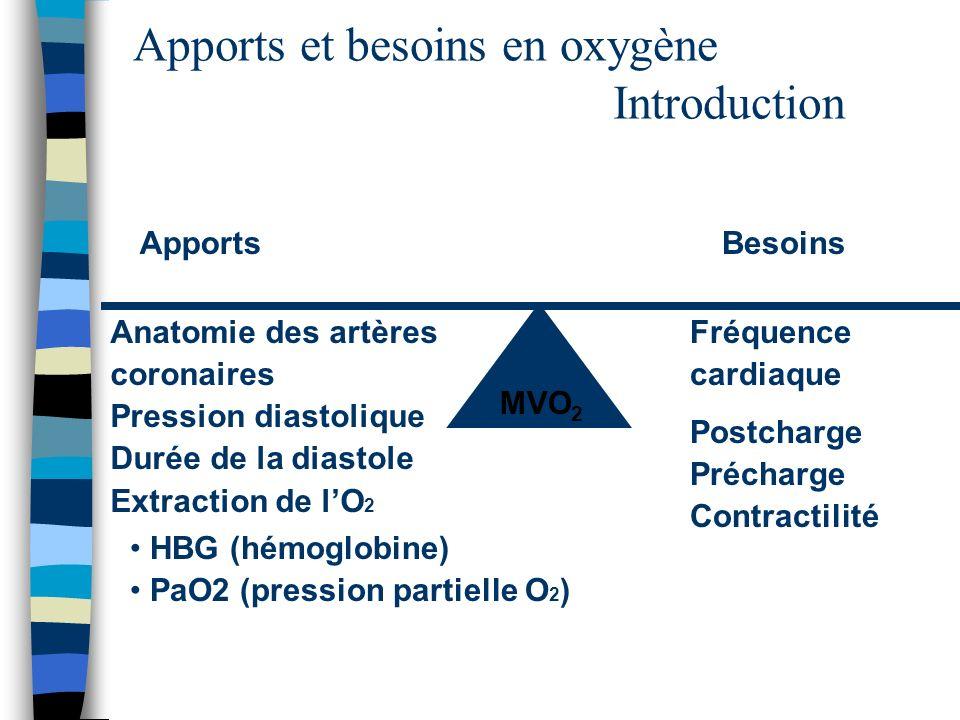 Apports et besoins en oxygène Introduction