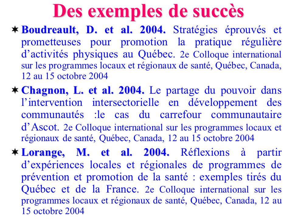 Des exemples de succès