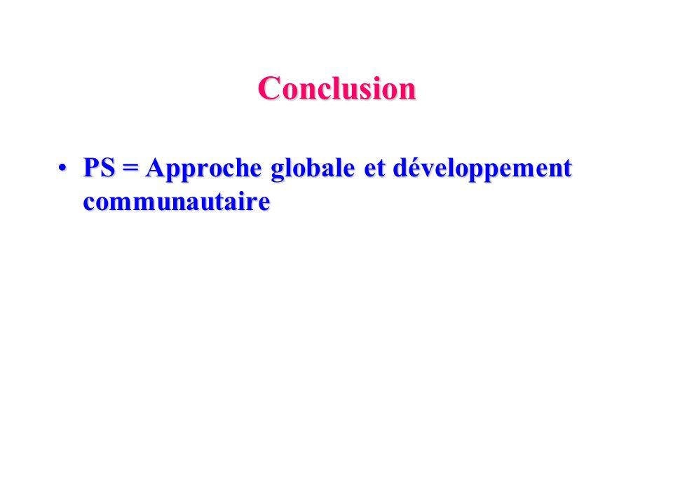 Conclusion PS = Approche globale et développement communautaire