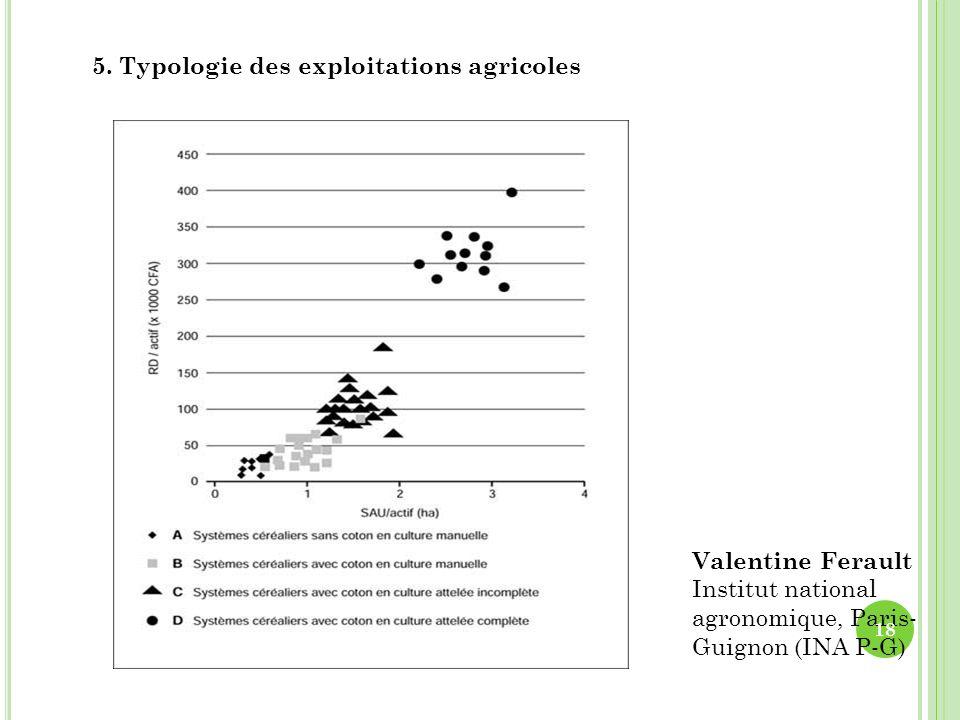5. Typologie des exploitations agricoles