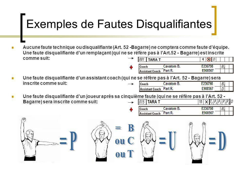 Exemples de Fautes Disqualifiantes