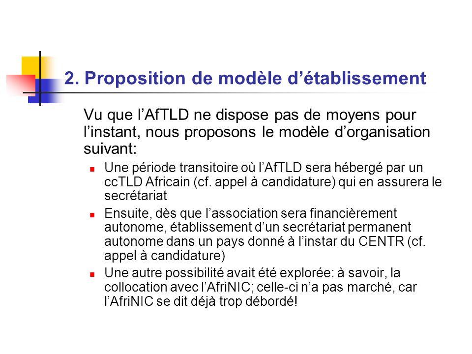 2. Proposition de modèle d'établissement