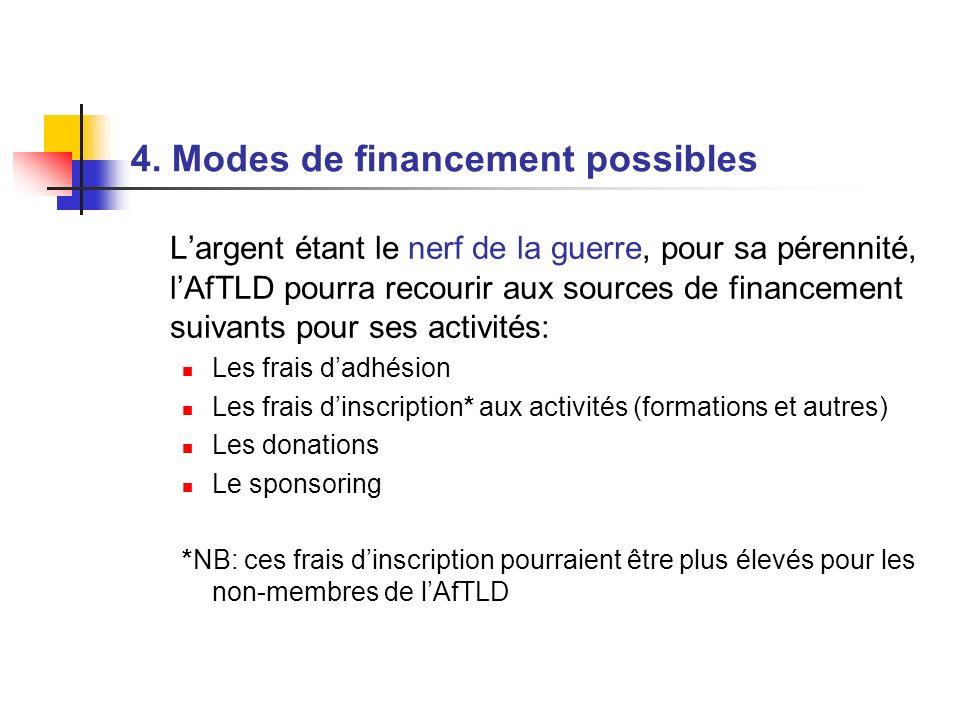 4. Modes de financement possibles