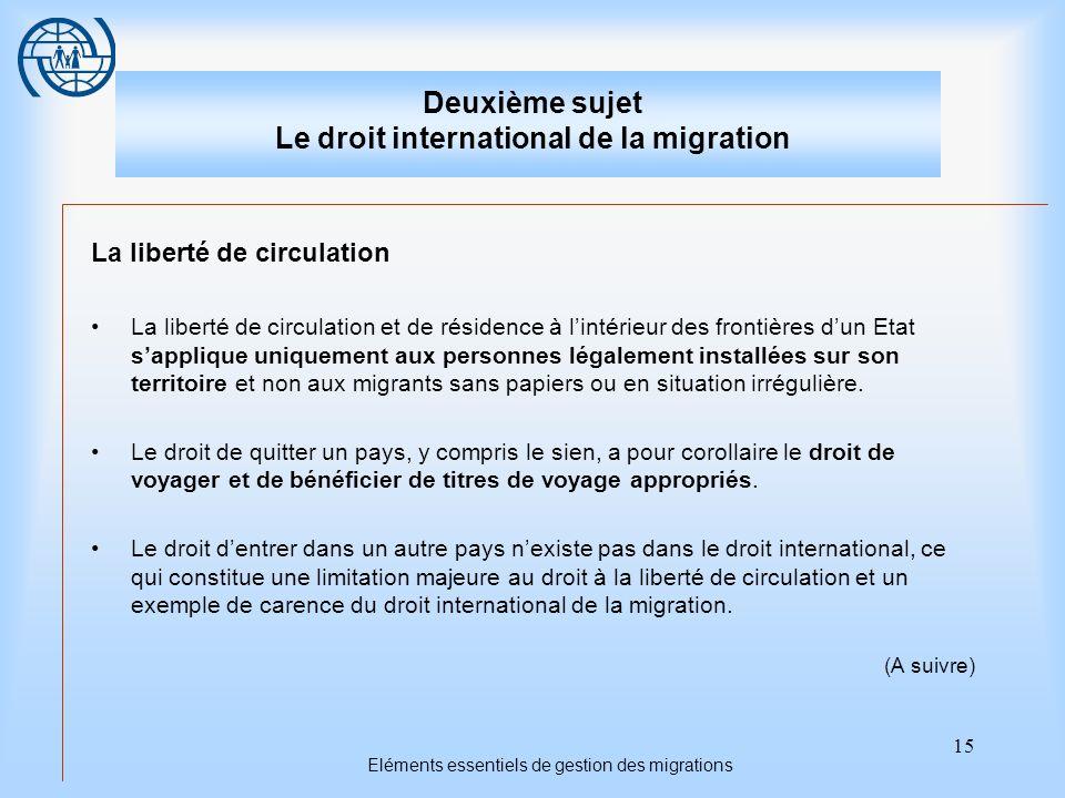 Deuxième sujet Le droit international de la migration