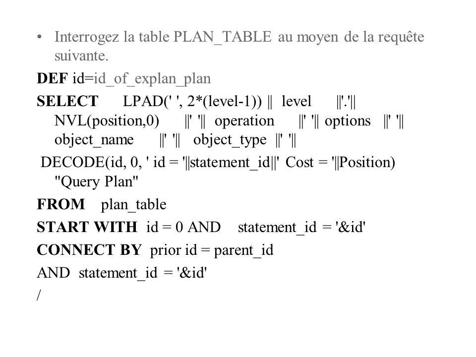 Interrogez la table PLAN_TABLE au moyen de la requête suivante.