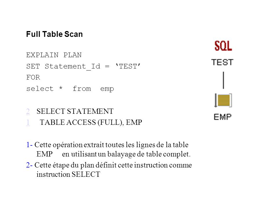 Full Table Scan EXPLAIN PLAN. SET Statement_Id = 'TEST' FOR. select * from emp. 2 SELECT STATEMENT.