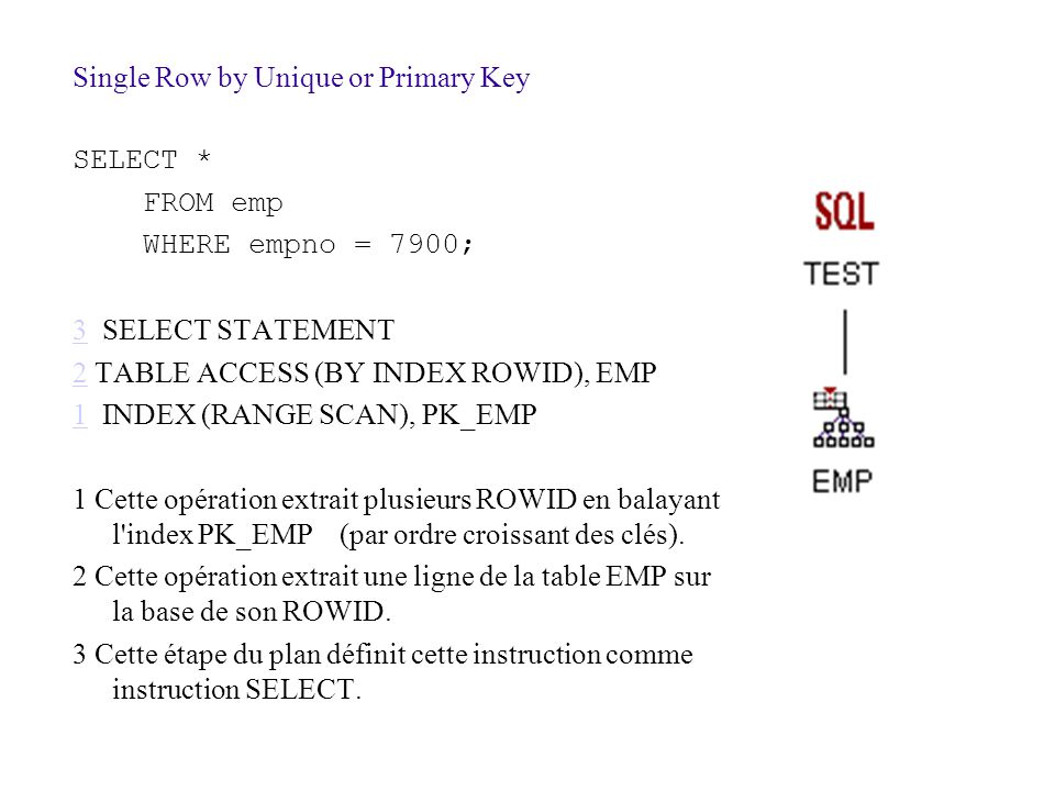 Single Row by Unique or Primary Key