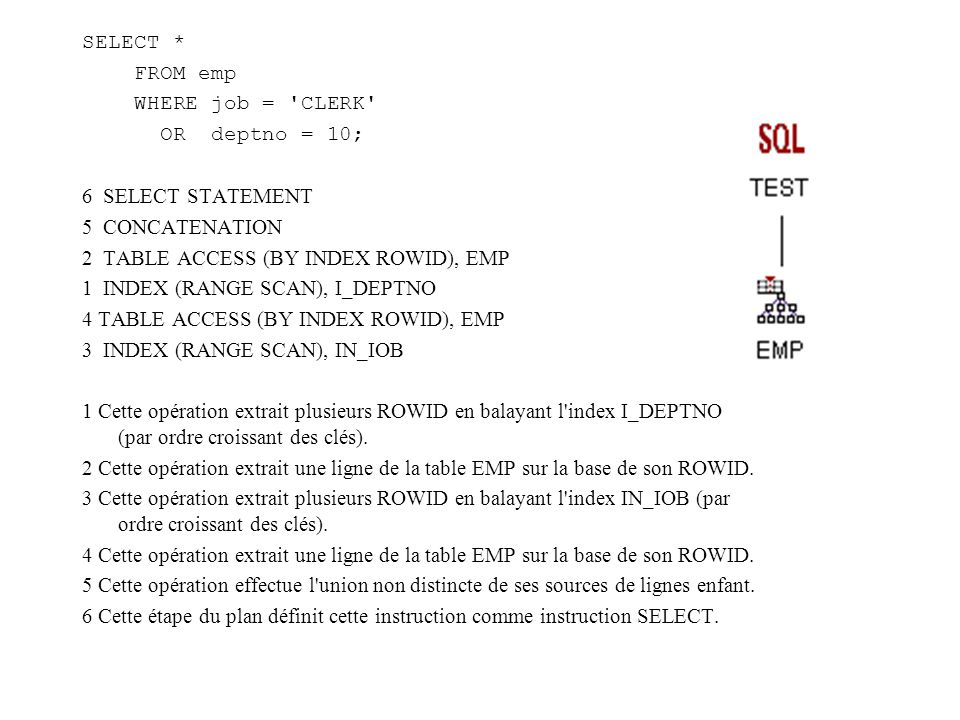 SELECT * FROM emp. WHERE job = CLERK OR deptno = 10; 6 SELECT STATEMENT. 5 CONCATENATION.