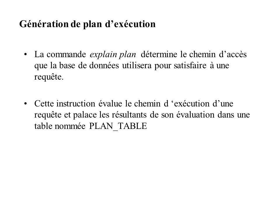 Génération de plan d'exécution