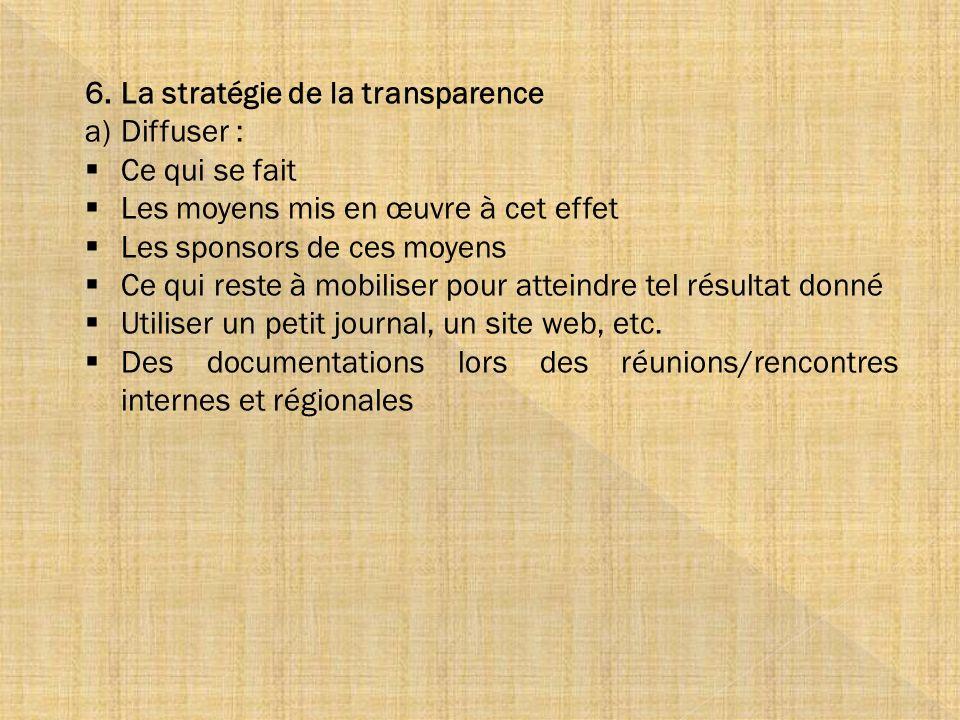 La stratégie de la transparence
