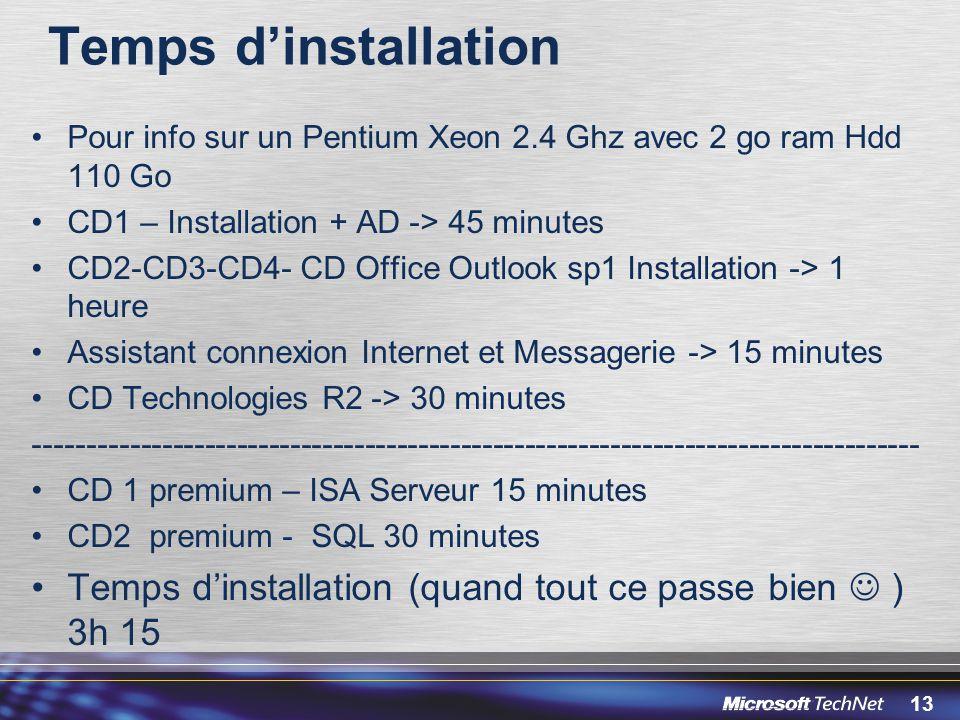 Temps d'installation Pour info sur un Pentium Xeon 2.4 Ghz avec 2 go ram Hdd 110 Go. CD1 – Installation + AD -> 45 minutes.