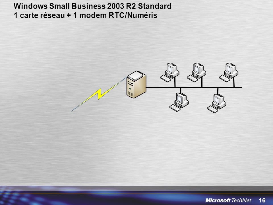 Windows Small Business 2003 R2 Standard