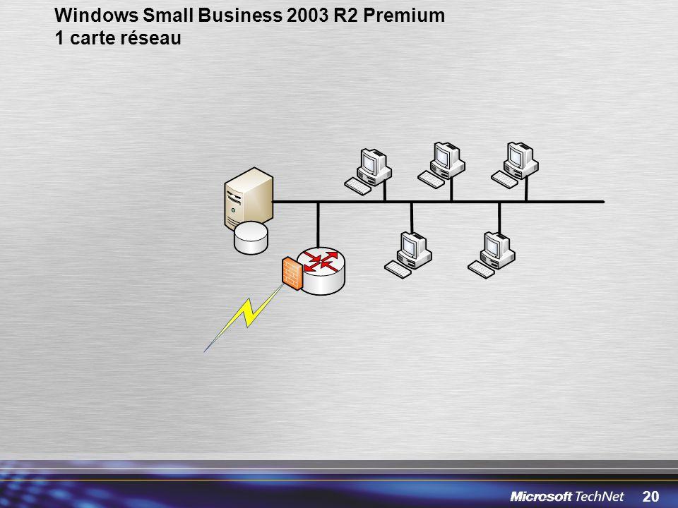 Windows Small Business 2003 R2 Premium