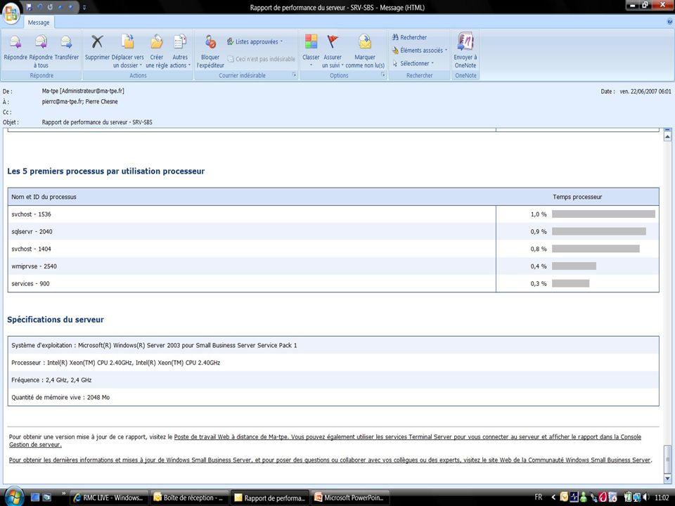 Analyse et rapports Rapport des performances Synthèse