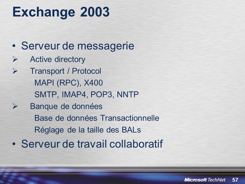 Exchange 2003 Serveur de messagerie Serveur de travail collaboratif