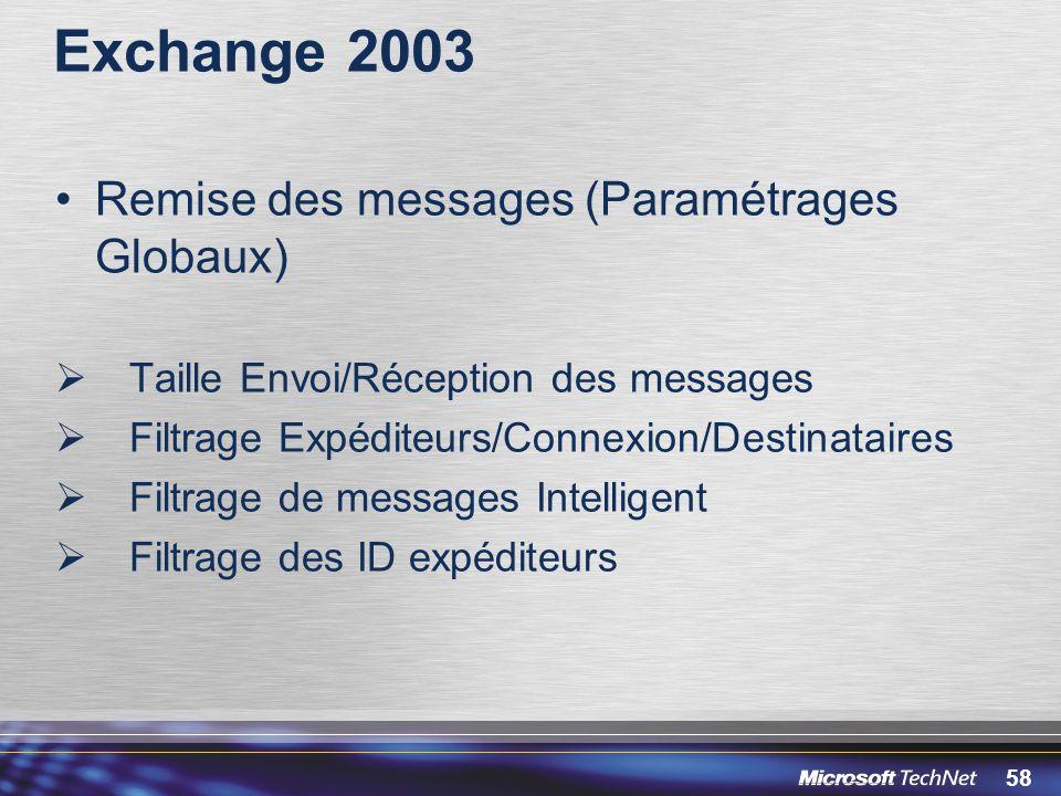 Exchange 2003 Remise des messages (Paramétrages Globaux)