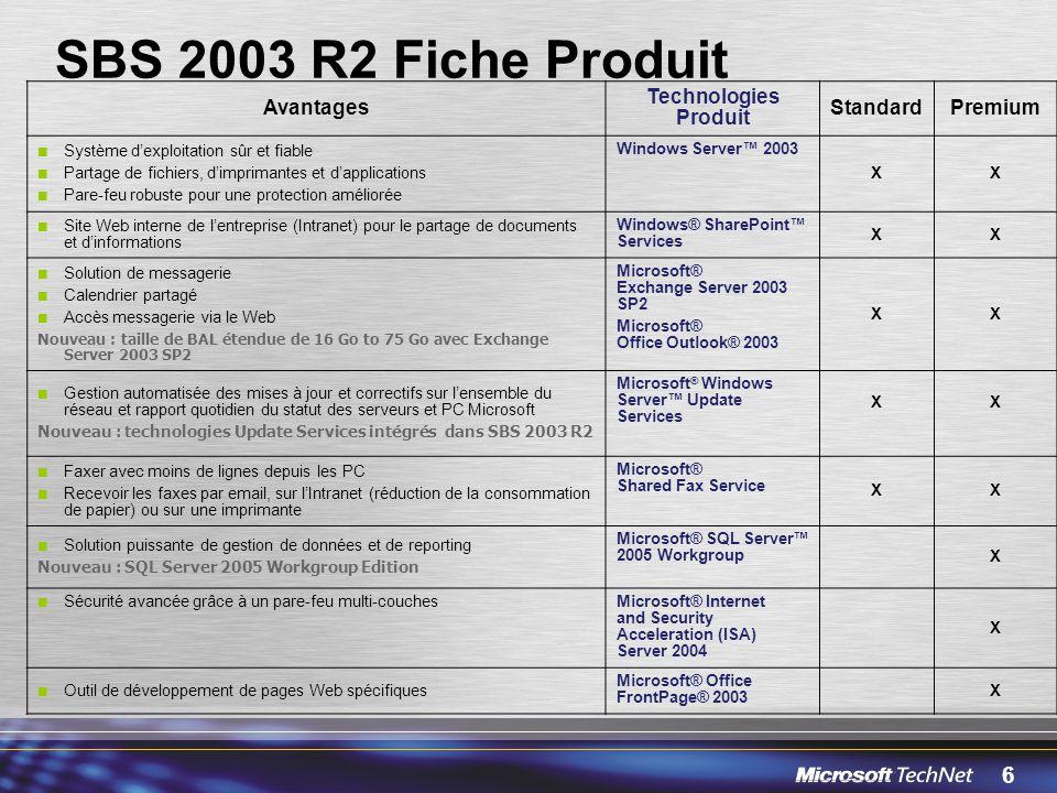 SBS 2003 R2 Fiche Produit Avantages Technologies Produit Standard