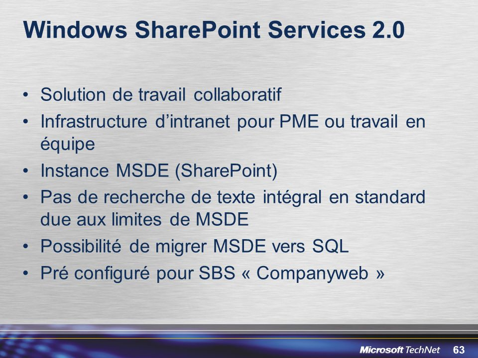 Windows SharePoint Services 2.0