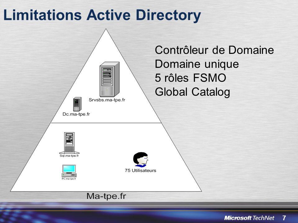 Limitations Active Directory