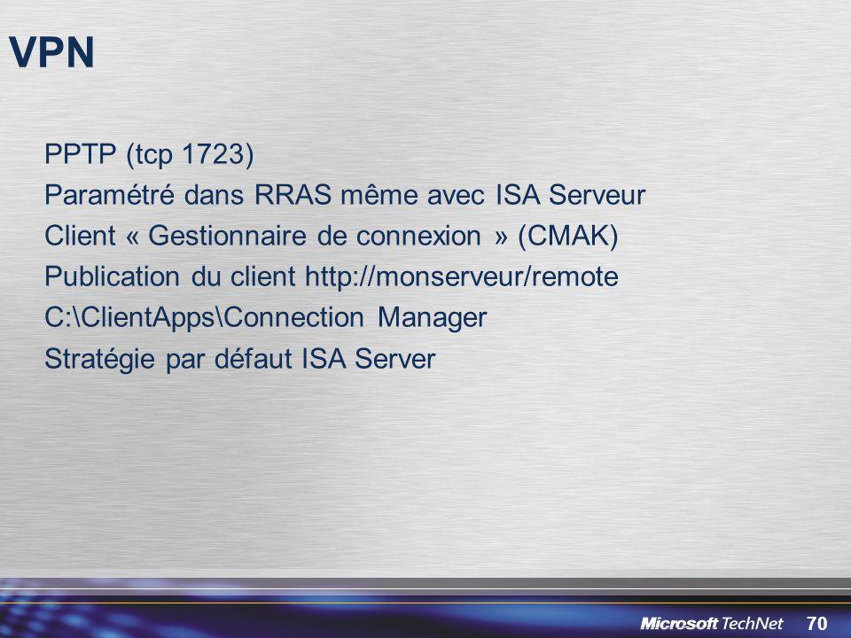 VPN PPTP (tcp 1723) Paramétré dans RRAS même avec ISA Serveur