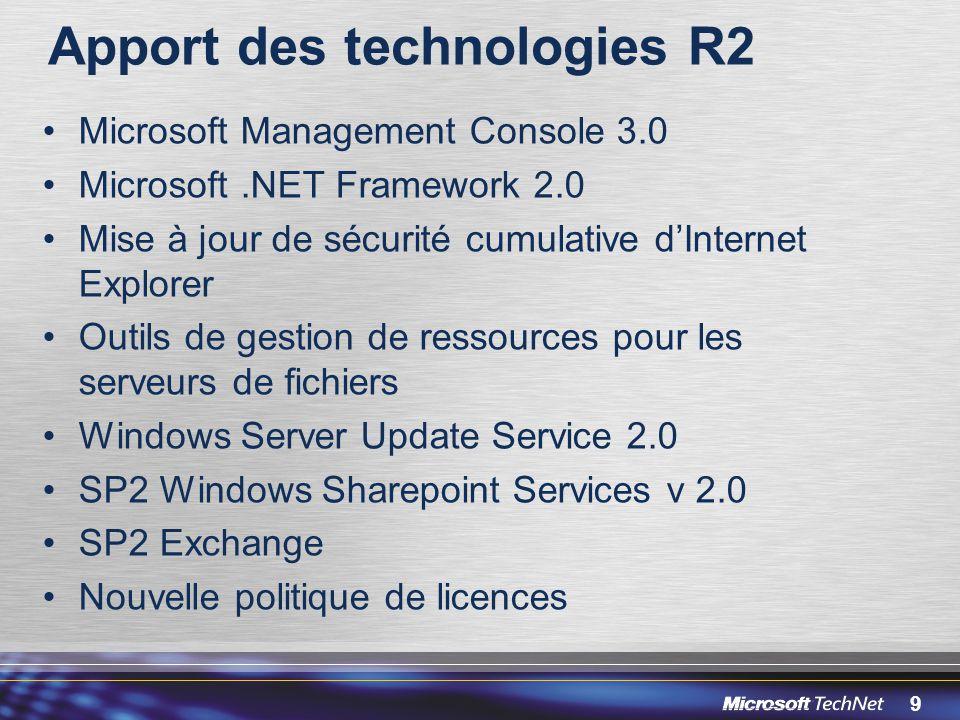 Apport des technologies R2