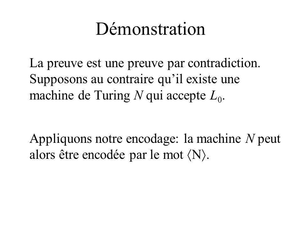 Démonstration La preuve est une preuve par contradiction. Supposons au contraire qu'il existe une machine de Turing N qui accepte L0.