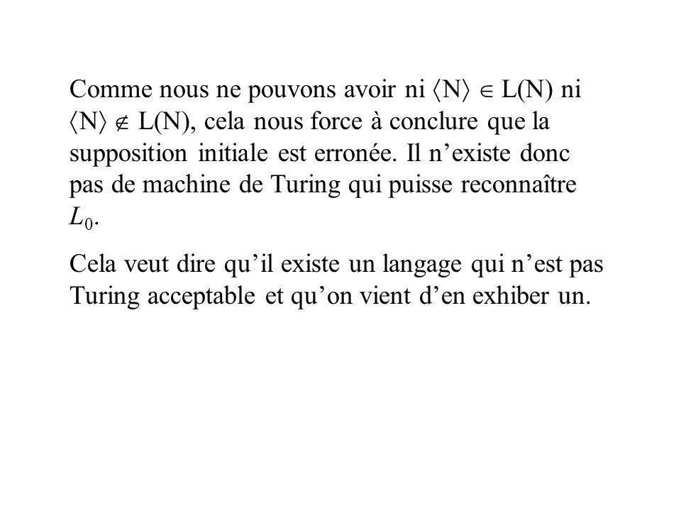 Comme nous ne pouvons avoir ni N  L(N) ni N  L(N), cela nous force à conclure que la supposition initiale est erronée. Il n'existe donc pas de machine de Turing qui puisse reconnaître L0.