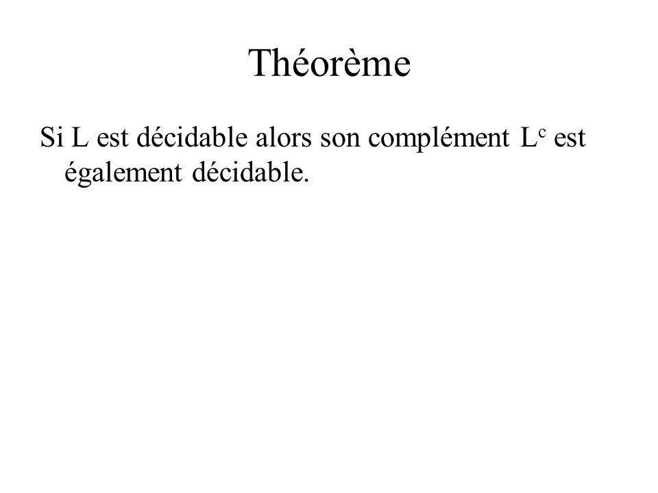 Théorème Si L est décidable alors son complément Lc est également décidable.