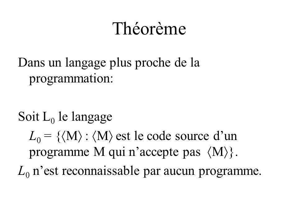 Théorème Dans un langage plus proche de la programmation: