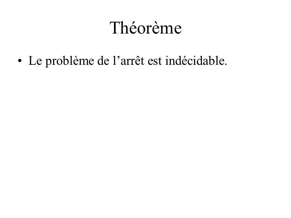 Théorème Le problème de l'arrêt est indécidable.