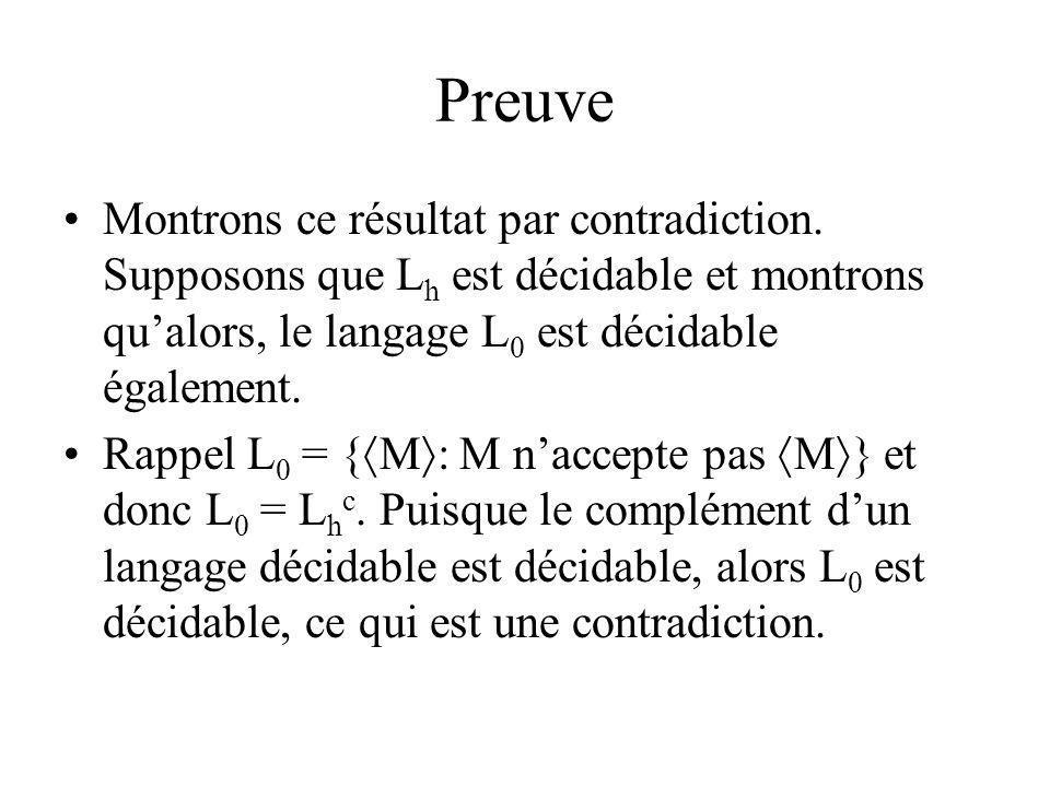 Preuve Montrons ce résultat par contradiction. Supposons que Lh est décidable et montrons qu'alors, le langage L0 est décidable également.