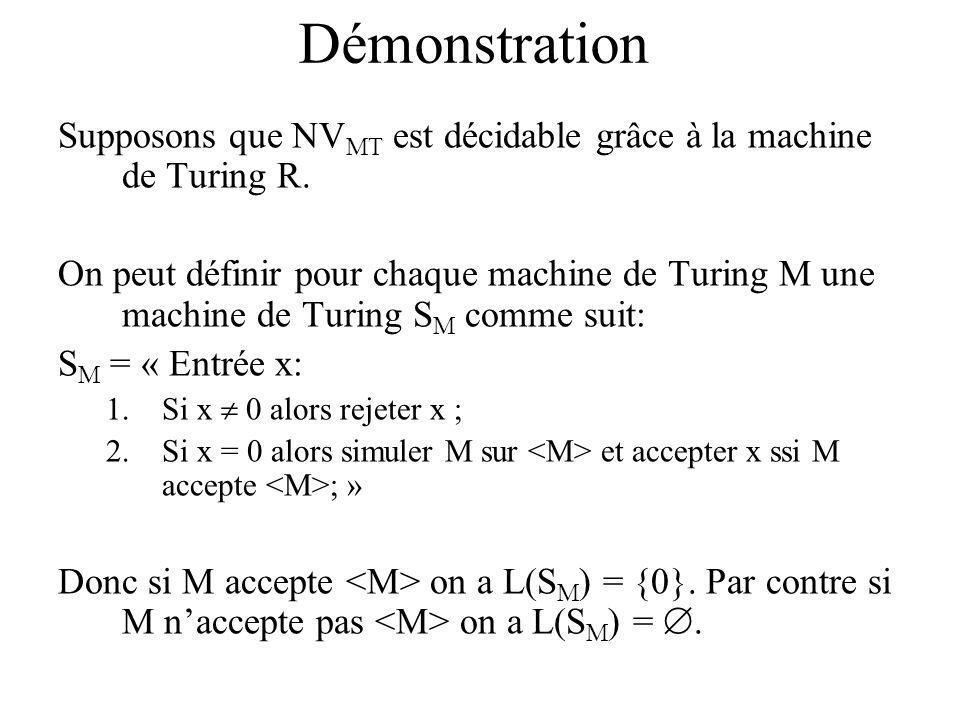 Démonstration Supposons que NVMT est décidable grâce à la machine de Turing R.