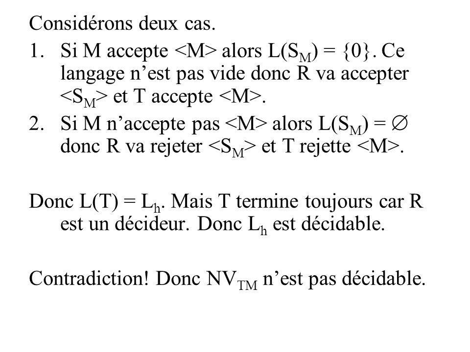 Considérons deux cas. Si M accepte <M> alors L(SM) = {0}. Ce langage n'est pas vide donc R va accepter <SM> et T accepte <M>.
