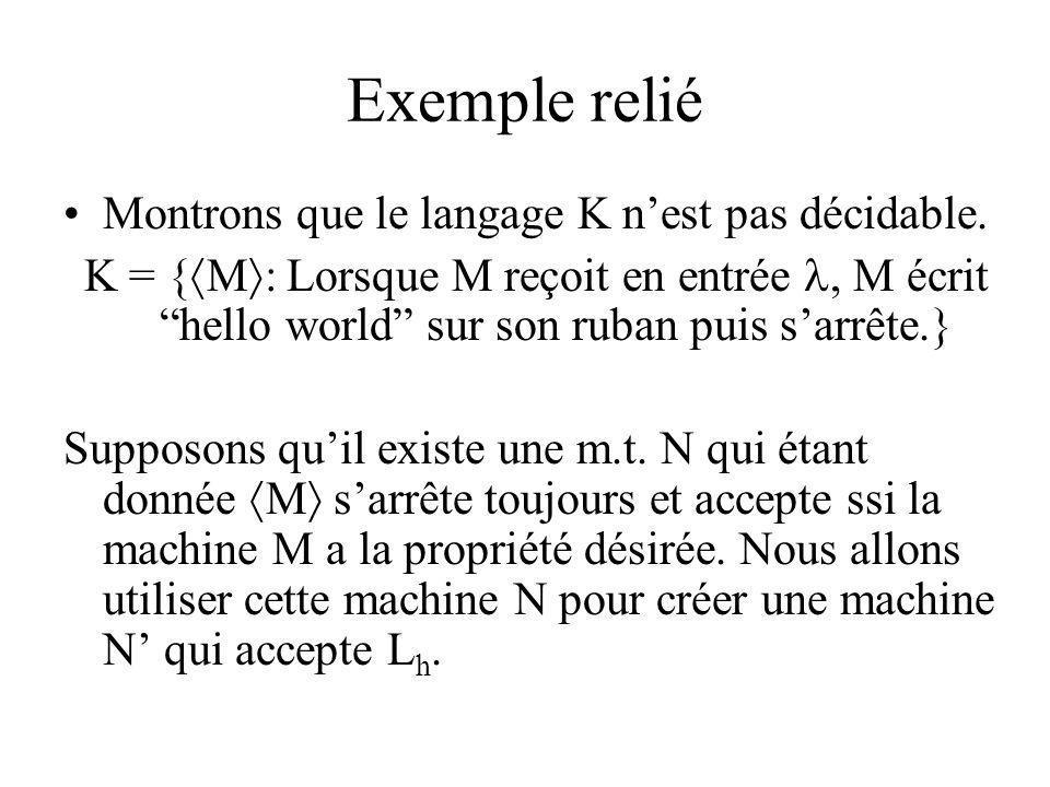 Exemple relié Montrons que le langage K n'est pas décidable.