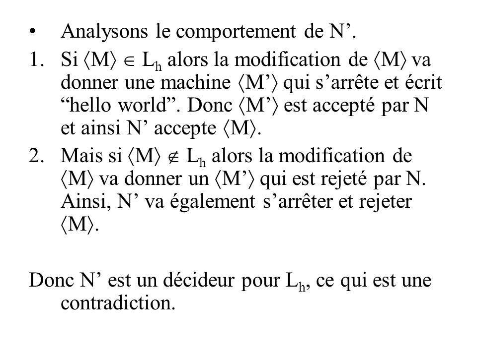 Analysons le comportement de N'.