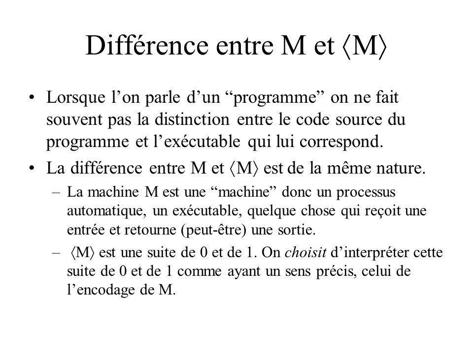 Différence entre M et M