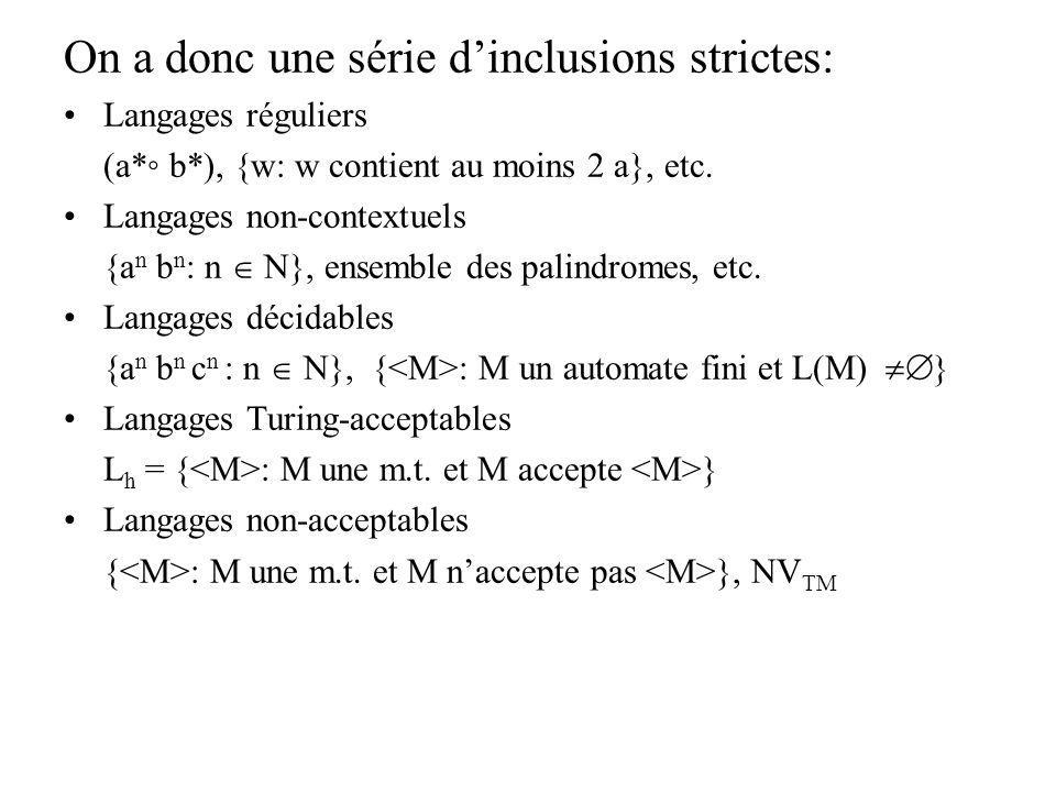 On a donc une série d'inclusions strictes: